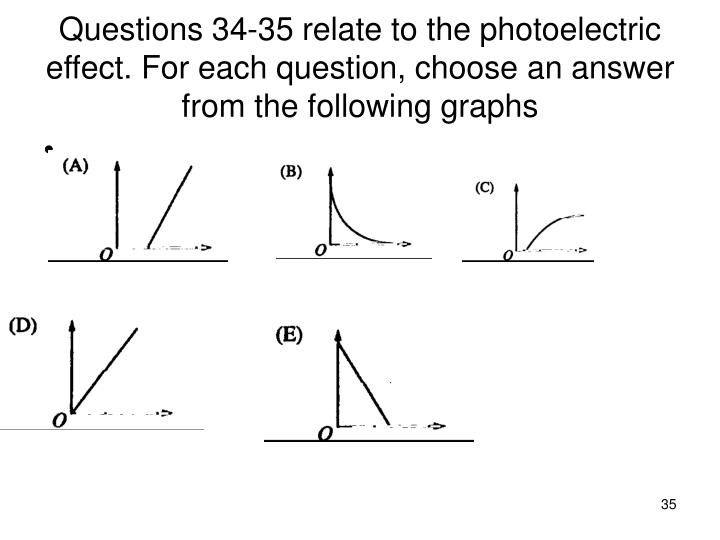 Questions 34‑35 relate to the photoelectric effect. For each question, choose an answer from the following graphs