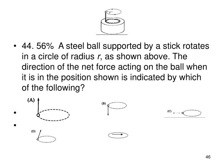 44. 56%A steel ball supported by a stick rotates in a circle of radius