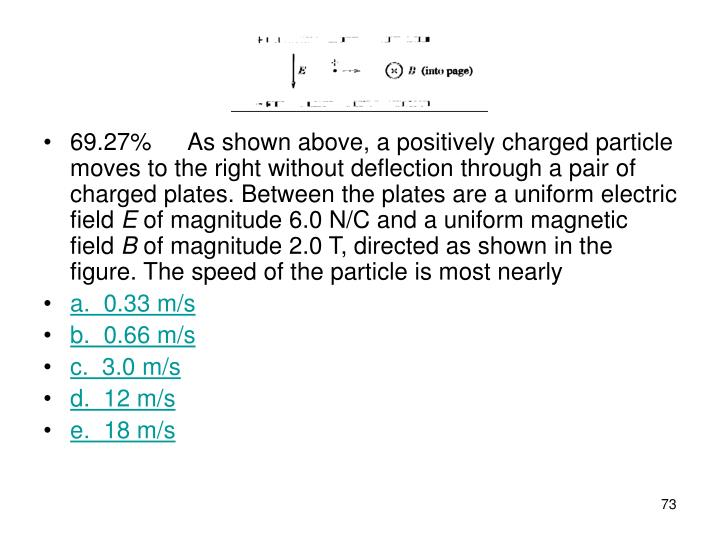 69.27% As shown above, a positively charged particle moves to the right without deflection through a pair of charged plates. Between the plates are a uniform electric field