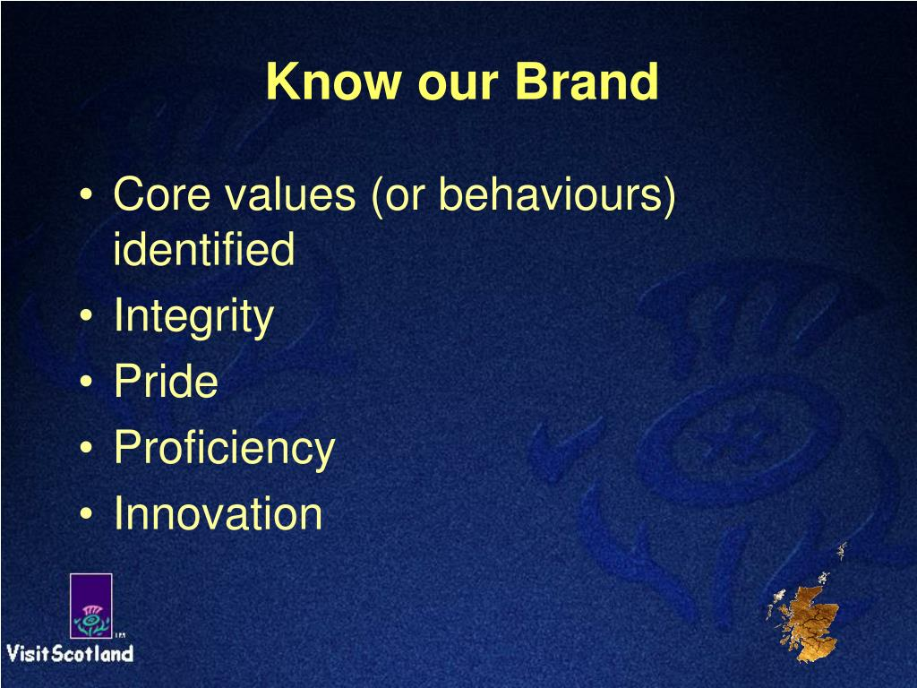 Know our Brand