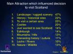 main attraction which influenced decision to visit scotland