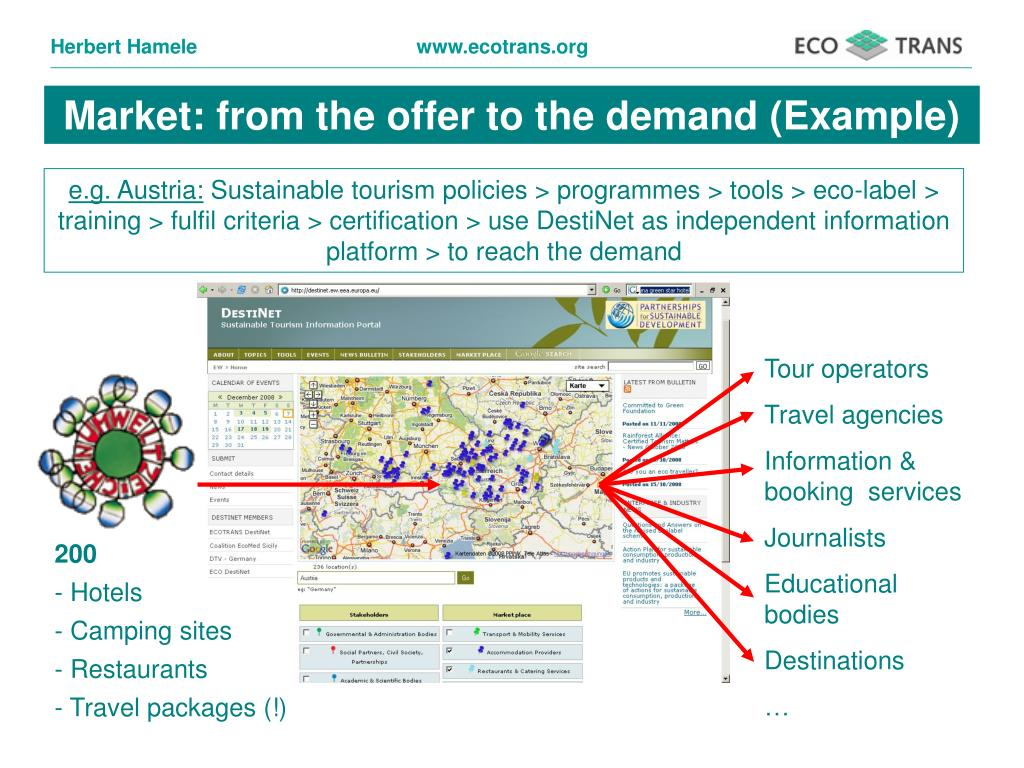 Market: from the offer to the demand (Example)