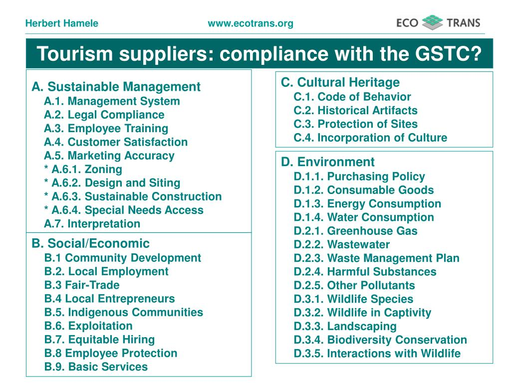 Tourism suppliers: compliance with the GSTC?