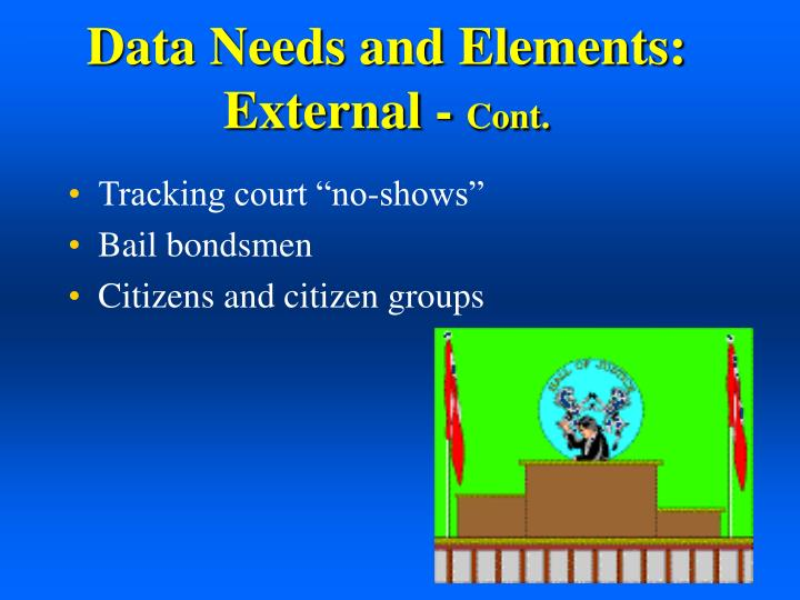 Data Needs and Elements:  External -