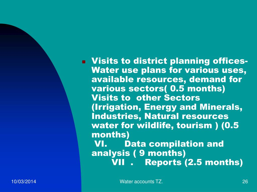 Visits to district planning offices- Water use plans for various uses, available resources, demand for various sectors( 0.5 months)
