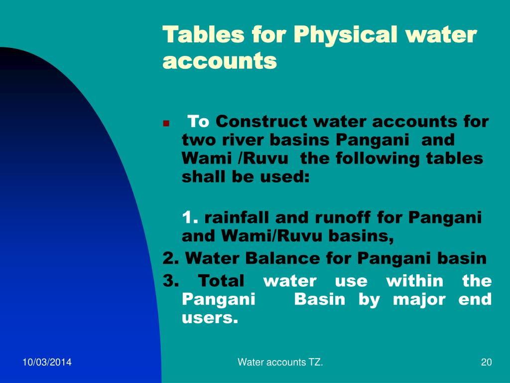 Tables for Physical water accounts