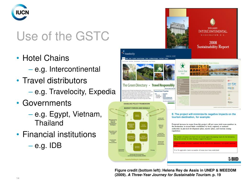 Use of the GSTC