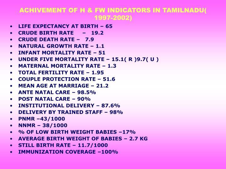 ACHIVEMENT OF H & FW INDICATORS IN TAMILNADU( 1997-2002)