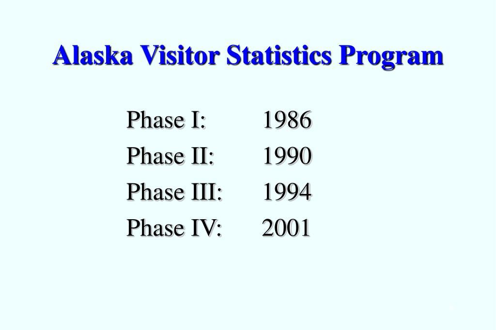 Alaska Visitor Statistics Program