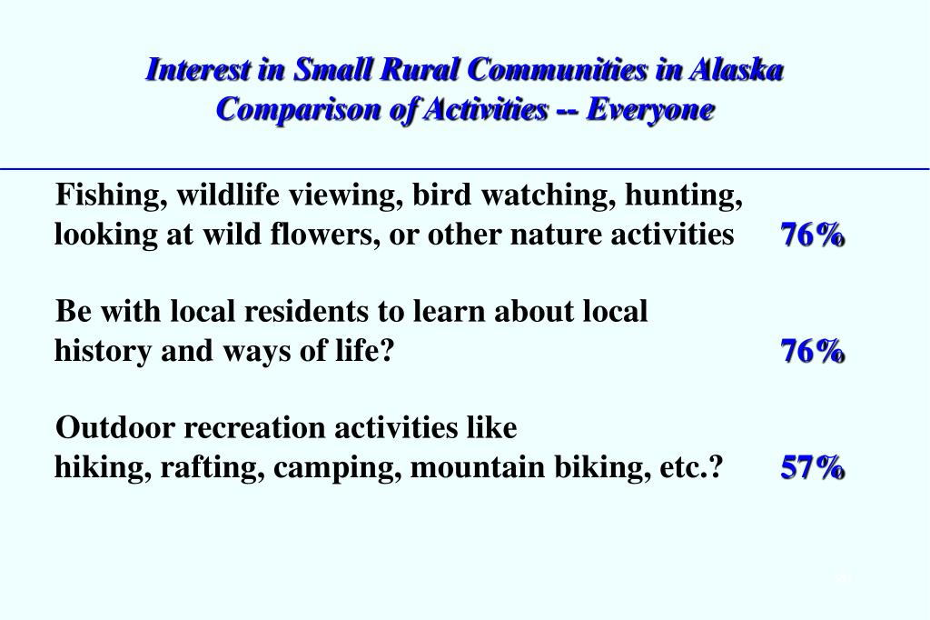 Fishing, wildlife viewing, bird watching, hunting,