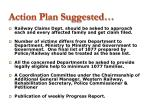 action plan suggested38