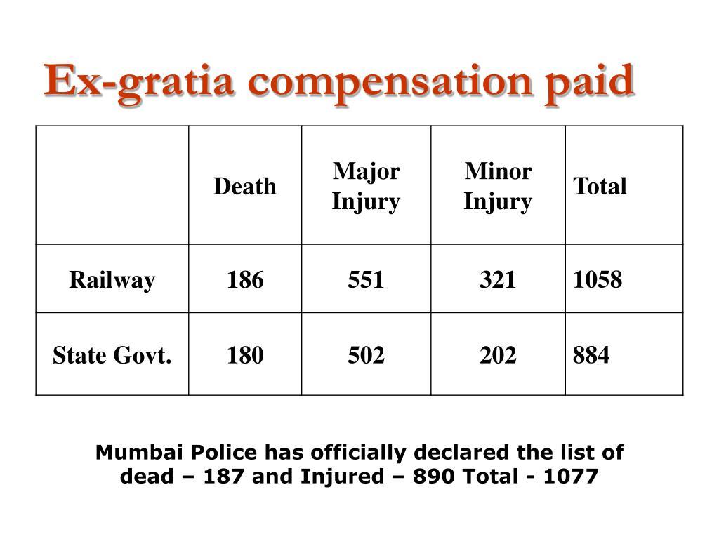 Ex-gratia compensation paid