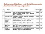 railway accept major injury paid rs 50 000 compensation state govt refused to pay compensation