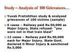 study analysis of 100 grievances