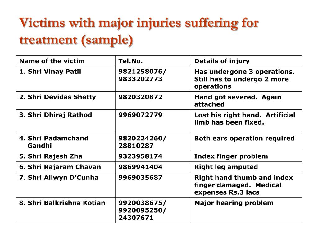 Victims with major injuries suffering for treatment (sample)