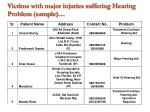 victims with major injuries suffering hearing problem sample