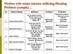 victims with major injuries suffering hearing problem sample18