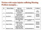 victims with major injuries suffering hearing problem sample19