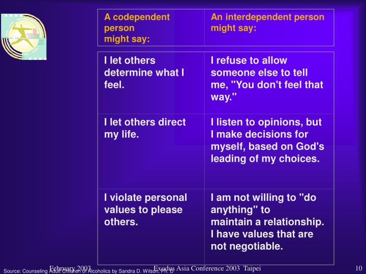 A codependent person