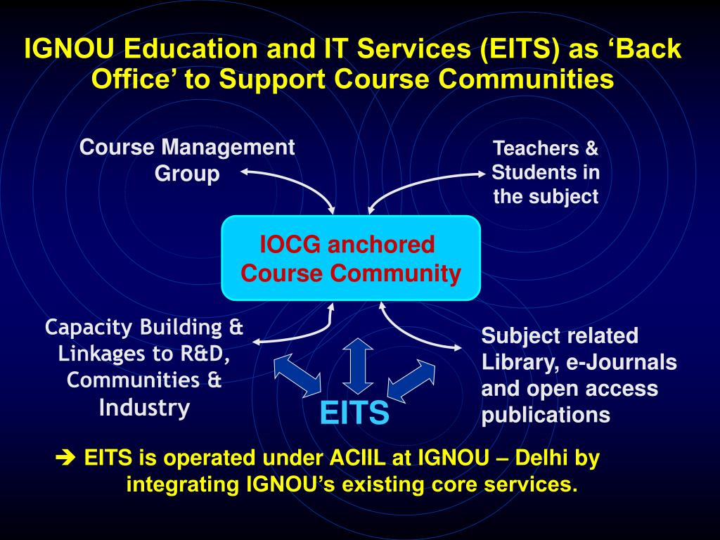 IGNOU Education and IT Services (EITS) as 'Back Office' to Support Course Communities