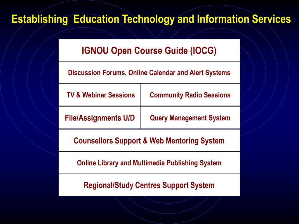 IGNOU Open Course Guide (IOCG)