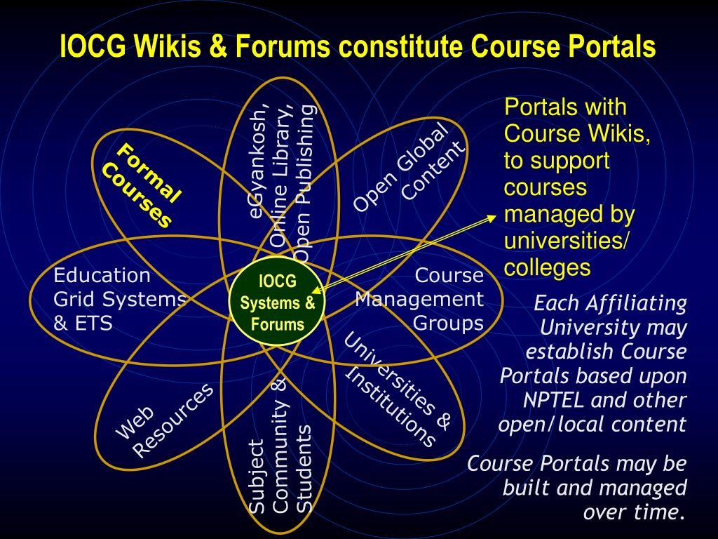 IOCG Wikis & Forums constitute Course Portals