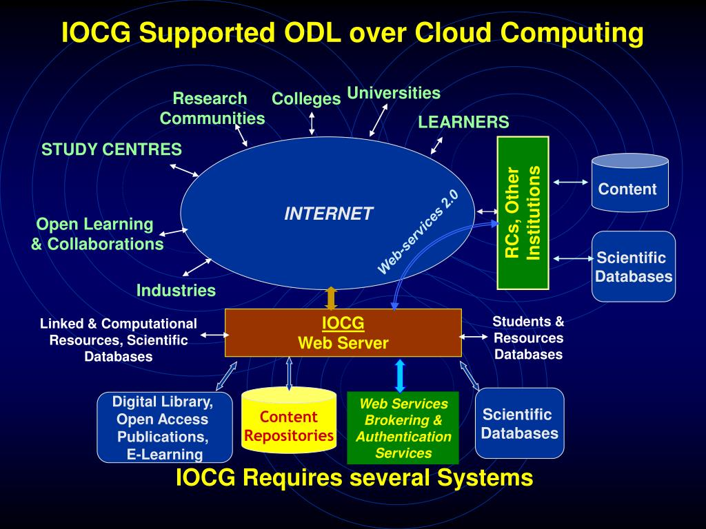 IOCG Supported ODL over Cloud Computing