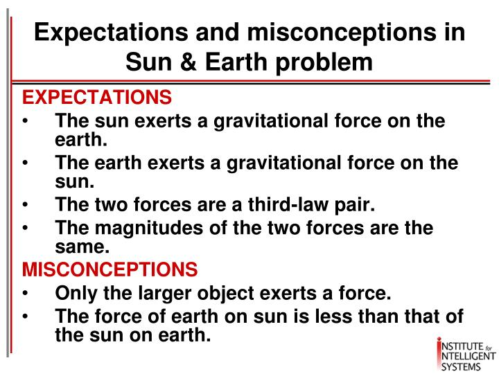 Expectations and misconceptions in Sun & Earth problem
