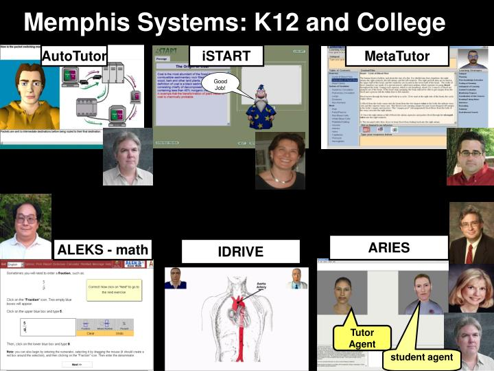 Memphis systems k12 and college
