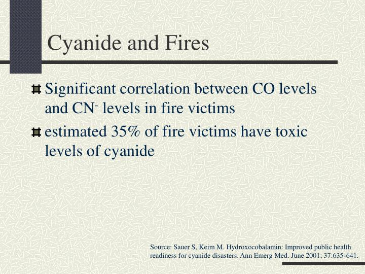 Cyanide and Fires