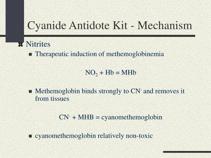 Cyanide Antidote Kit - Mechanism