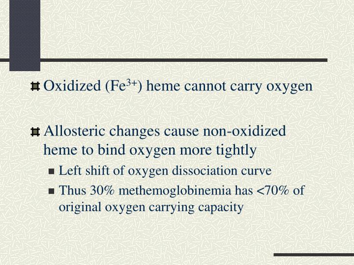 Oxidized (Fe