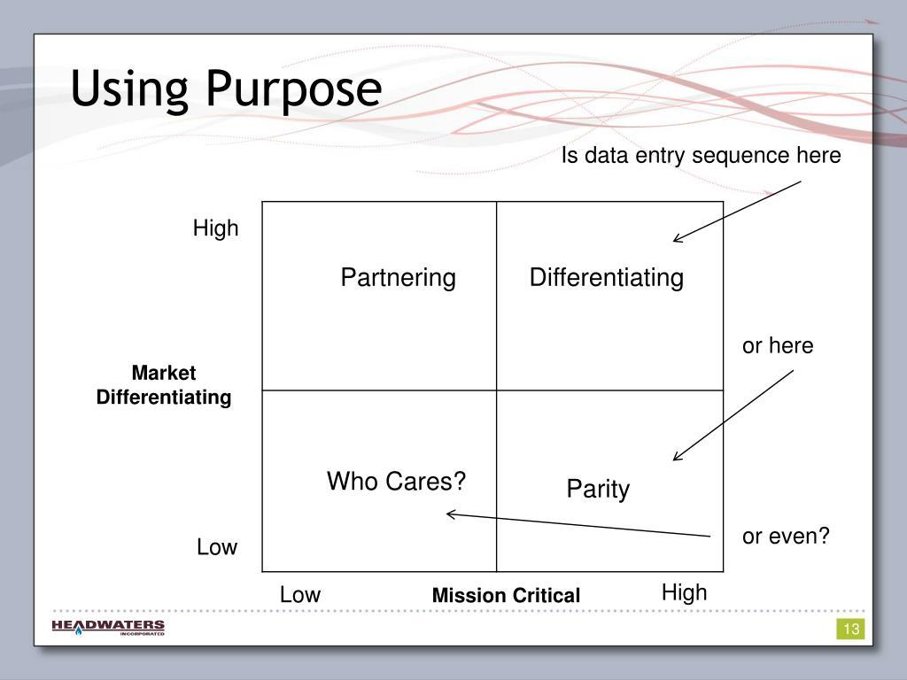 Using Purpose