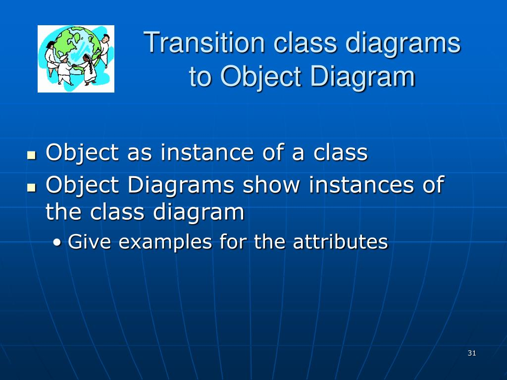 Transition class diagrams to Object Diagram