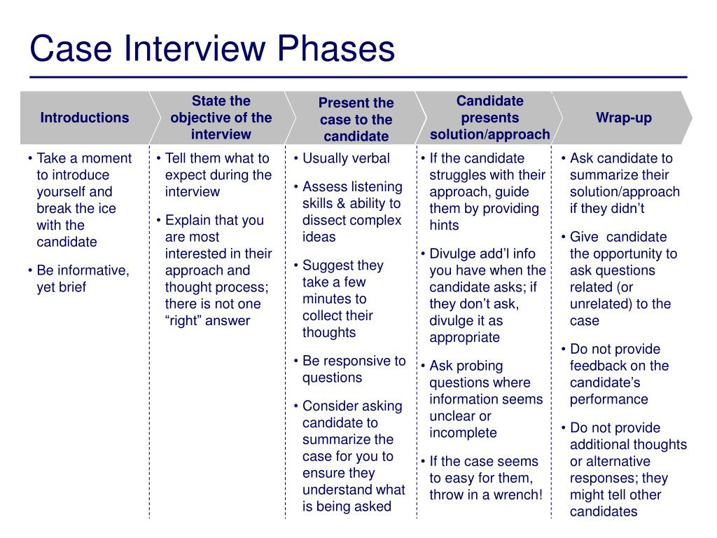 interview case