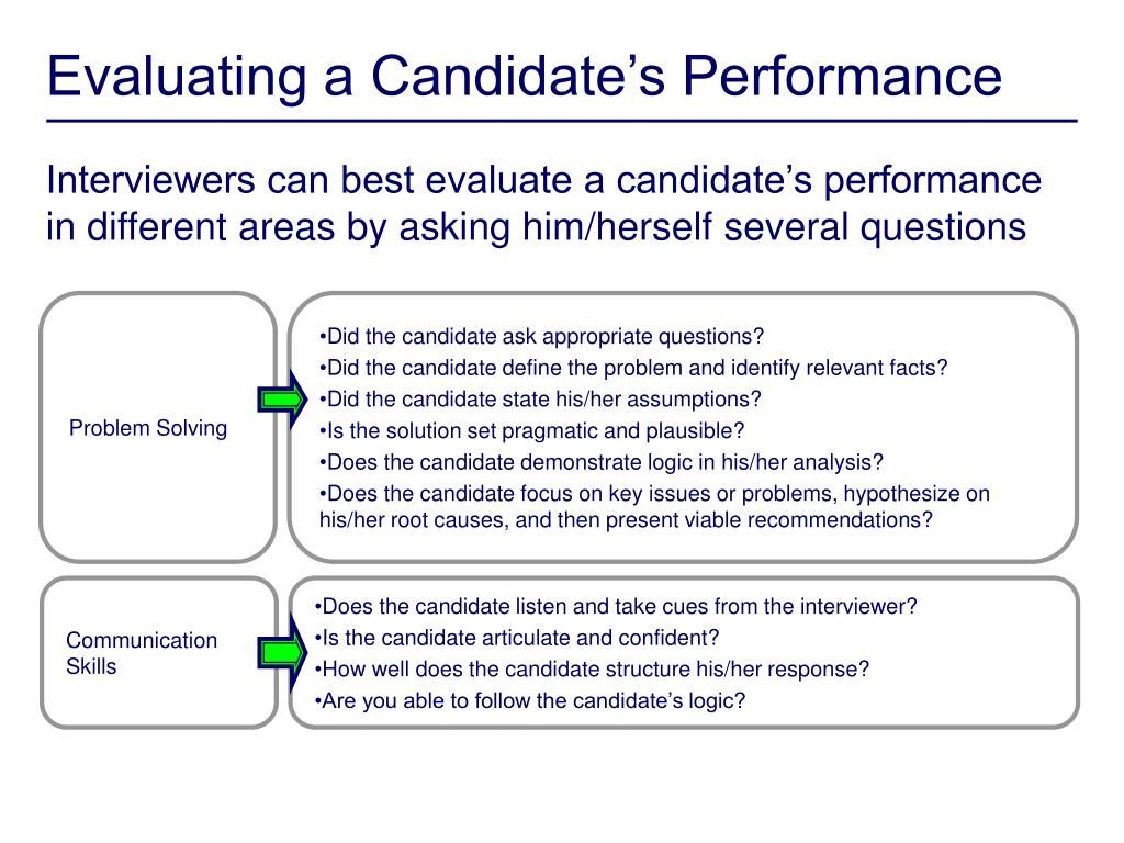 Evaluating a Candidate's Performance