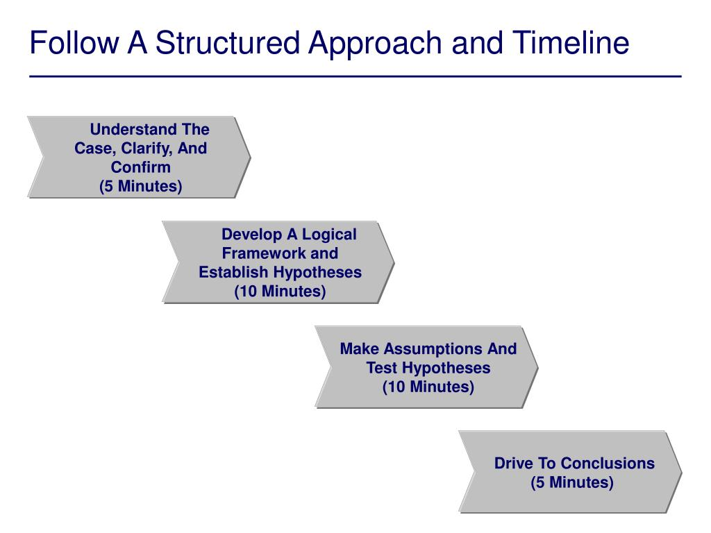 Follow A Structured Approach and Timeline