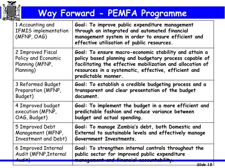 Way Forward - PEMFA Programme