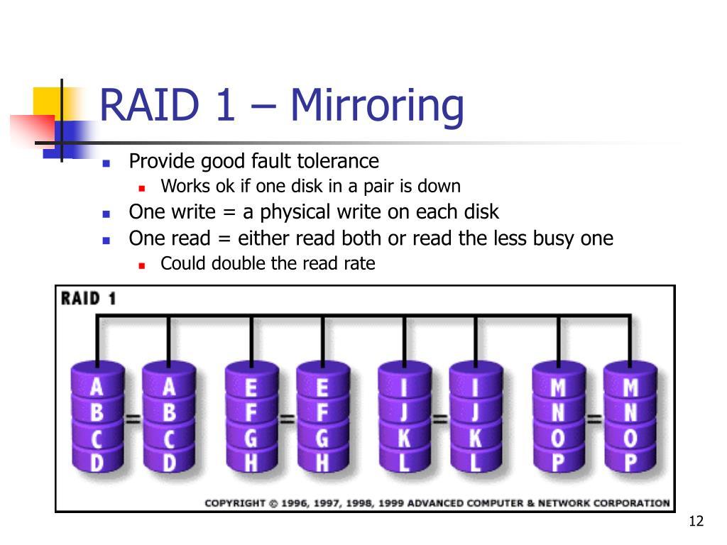 RAID 1 – Mirroring
