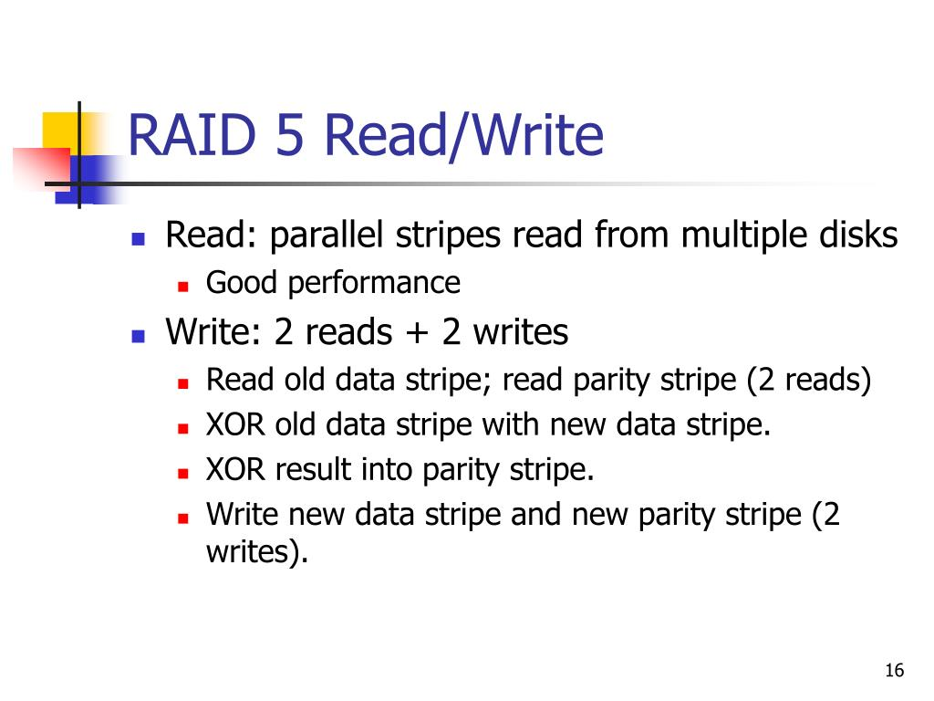 RAID 5 Read/Write