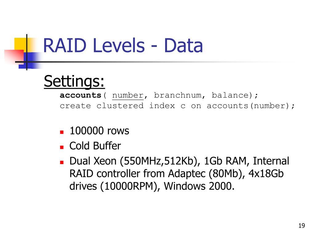 RAID Levels - Data
