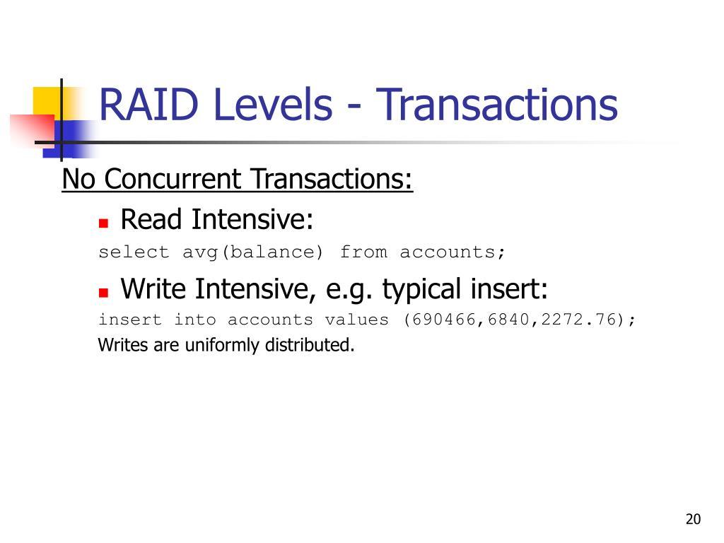 RAID Levels - Transactions