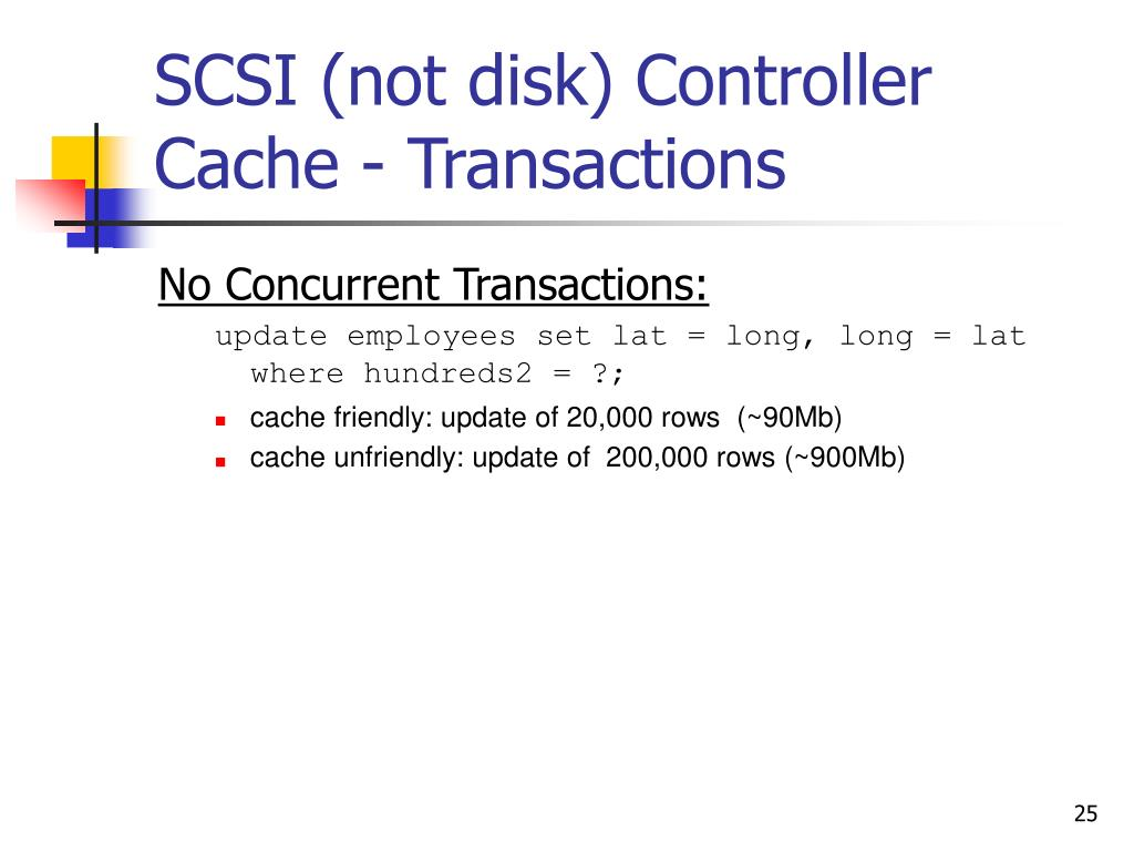 SCSI (not disk) Controller Cache - Transactions