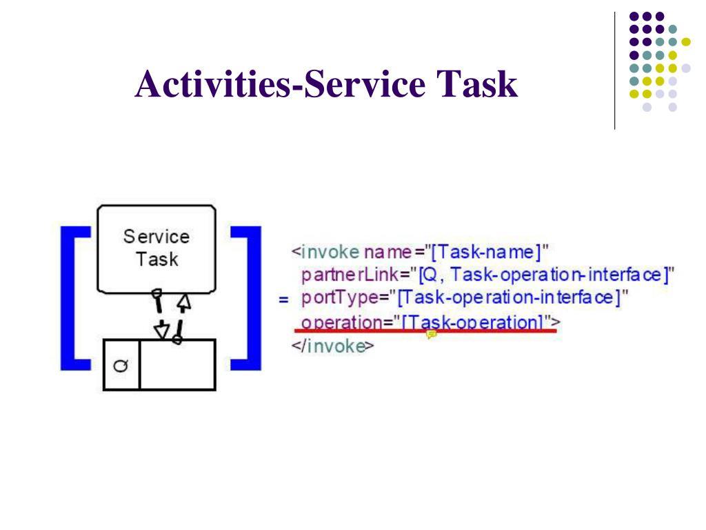 Activities-Service Task