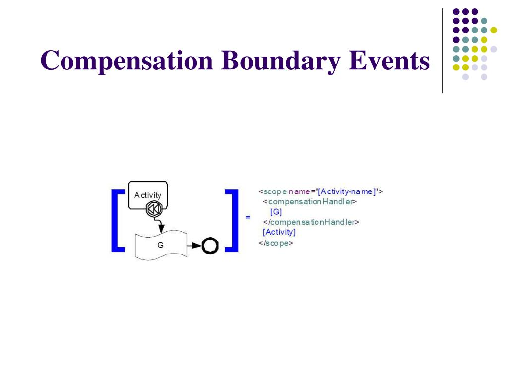 Compensation Boundary Events