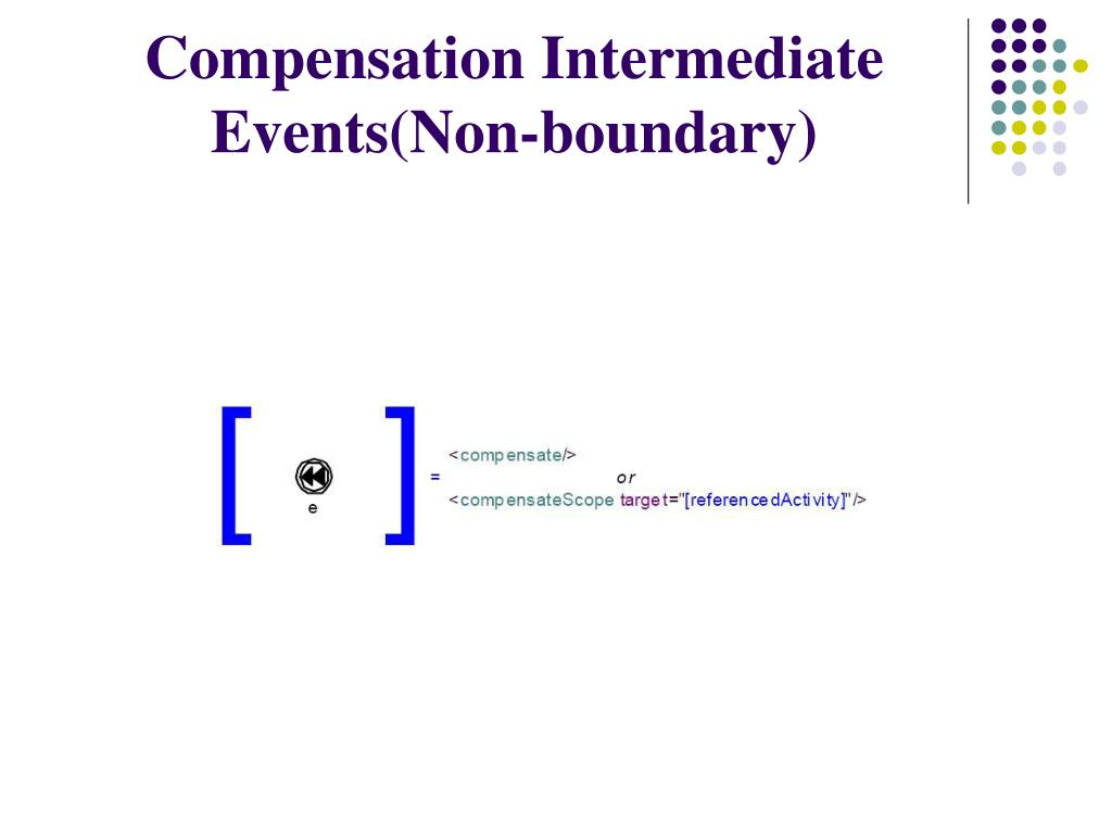 Compensation Intermediate Events(Non-boundary)