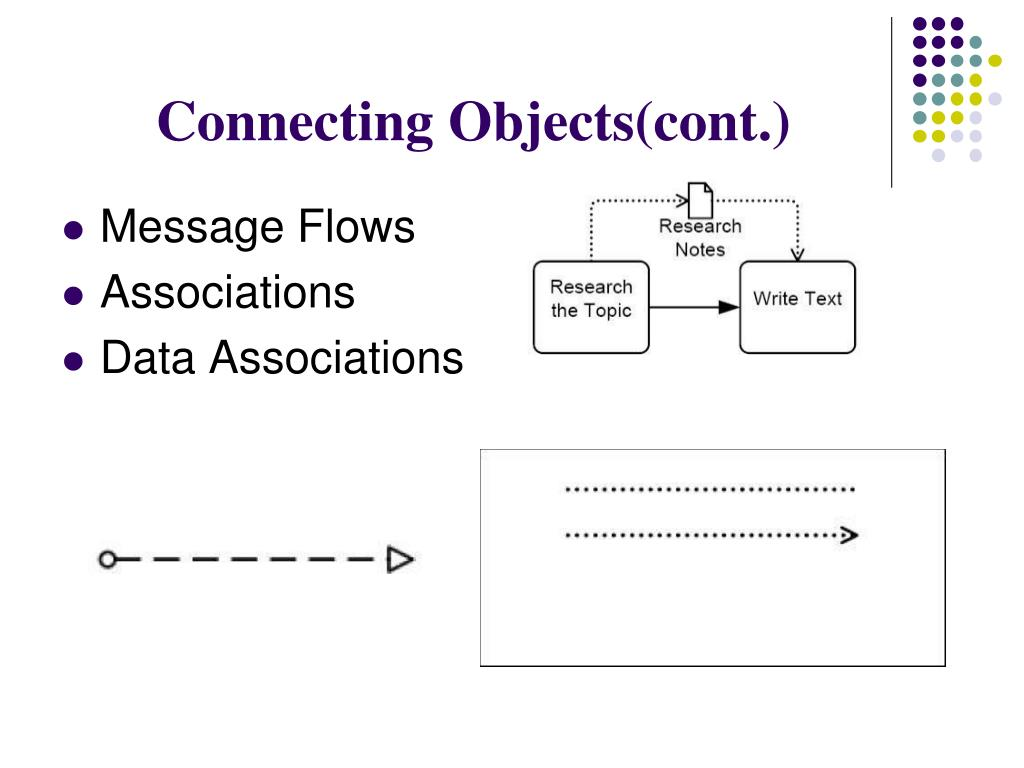 Connecting Objects(cont.)