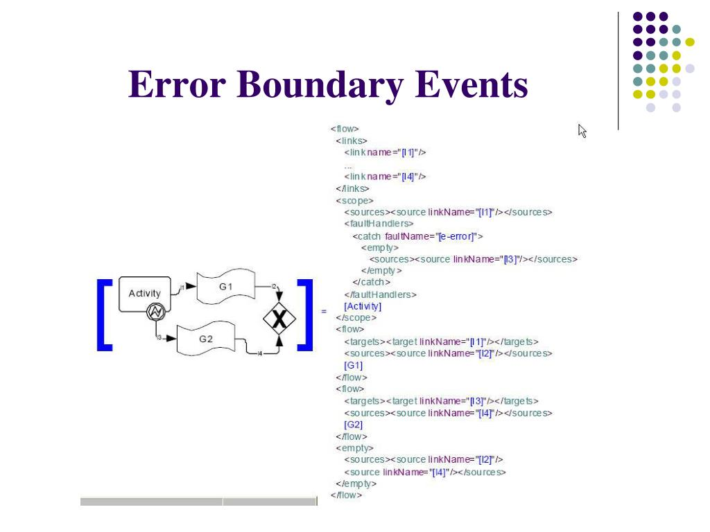 Error Boundary Events