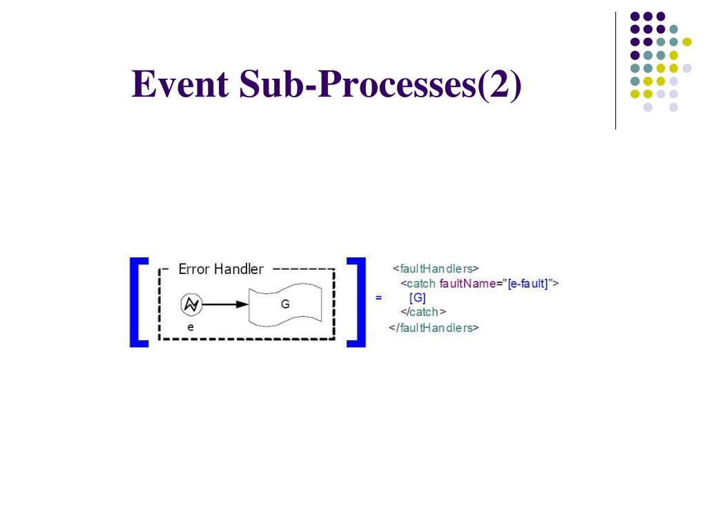 Event Sub-Processes(2)