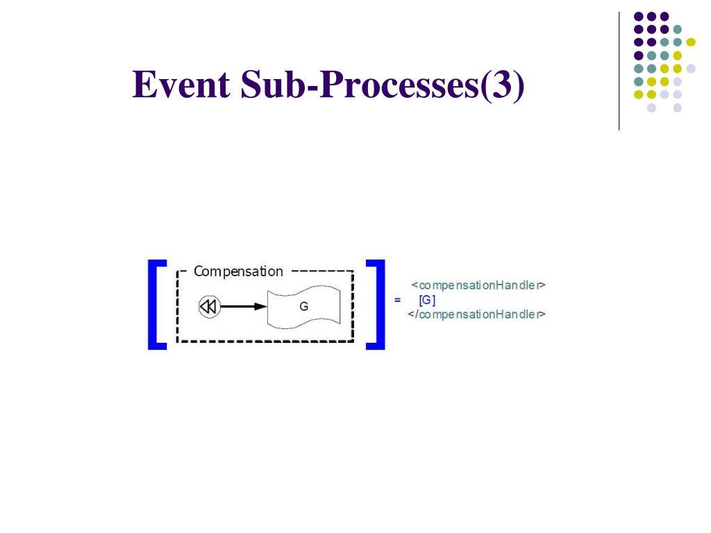 Event Sub-Processes(3)